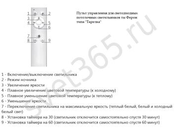 Пульт управления для светодиодных светильников типа тарелка Ферон